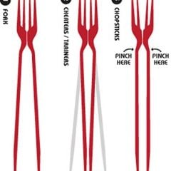 Chork Chopstick Fork