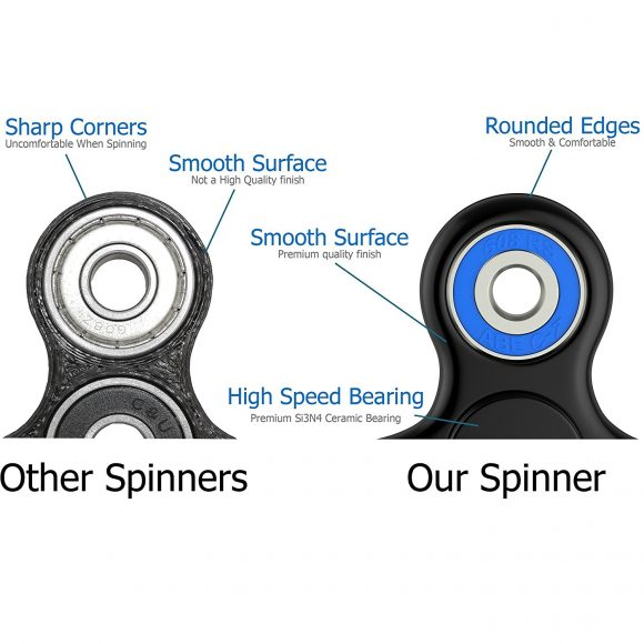 Fidget Toy Hand Spinner